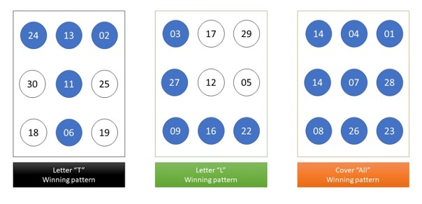 Tick It Win It 17 APRIL - 26 JUNE 2021 Table